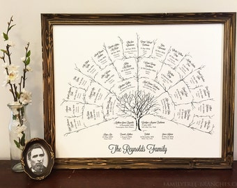 Ancestor & Genealogy Family Tree Fan Chart  { 4 Generations } -- DIGITAL COPY ONLY