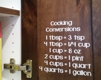 Kitchen Cooking Conversion Chart