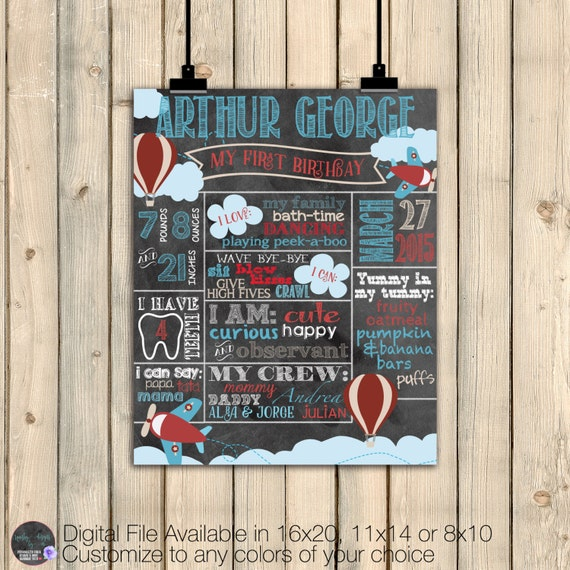 Vintage Airplane First Birthday Chalkboard By
