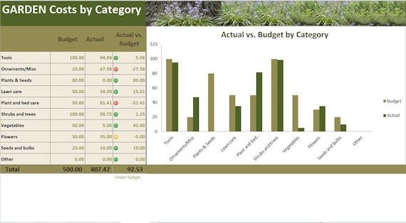Jardinage co ts planificateur excel mod le jardin budget for Planificateur jardin