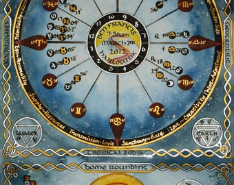 Astrologoical Handpainted Horoscope