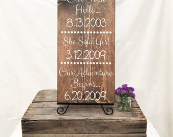 Love Story Special Dates Sign in Walnut Stained Wood 12x23 (Our Adventure Begins)