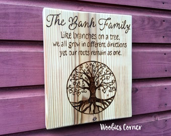 Custom wood sign, Custom family sign, Personalized family sign, Tree of life, Like branches on a tree, Family quote sign, Rustic sign