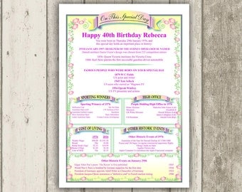 PERSONALISED Birthday Gift 'Day You Were Born' History Certificate - 18th 21st 30th 40th 50th 60th 70th 80th 90th 100th Birthday Print