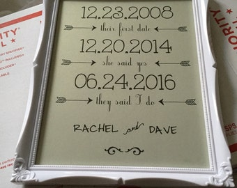 Important dates (white frame)