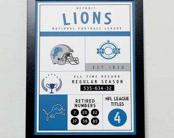 Detroit Lions Infographic Poster