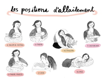 Poster on breastfeeding positions