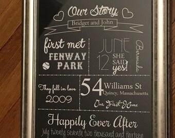 Custom Digital Wedding Sign--Digital Version