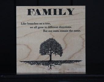 Customizable Family Plaque