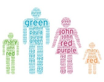 colourful FAMILY WORD ART designs