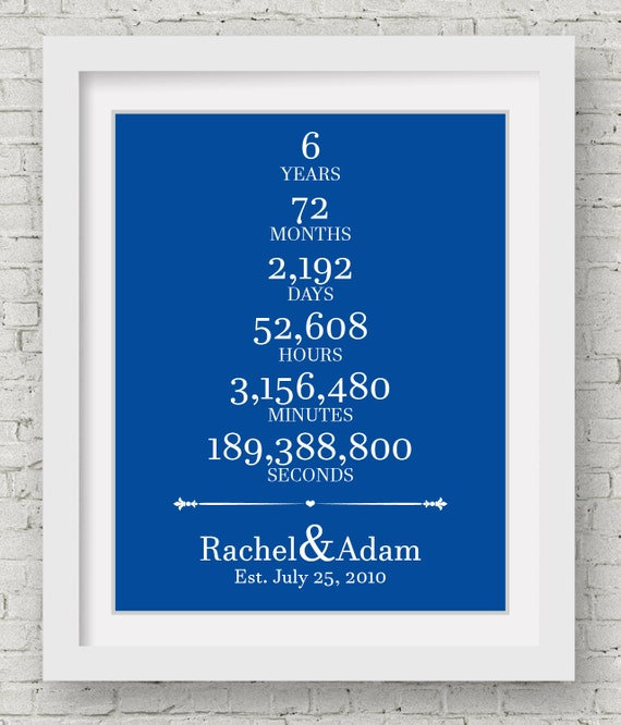 Unique 6th Wedding Anniversary Gifts : 6th Anniversary Gift For Her 50th Anniversary Gift For Parents ...