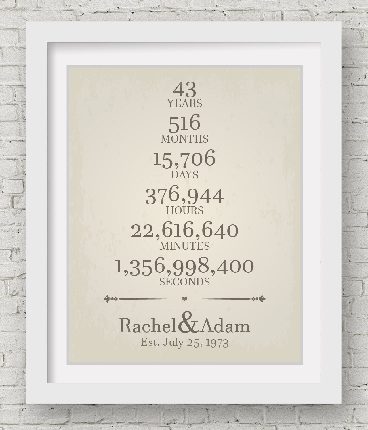 Wedding Anniversary Gifts 43rd wedding anniversary gift for parents ...