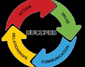 Business Prosperity