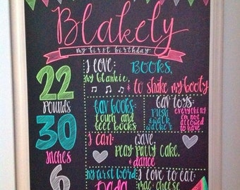 Chalkboard Inspired Birthday Sign