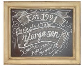 Chalkboard Art Sign - Personalized chalkboard - Family Name Sign