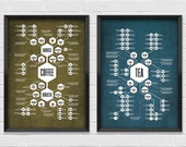 Coffee & Tea Diagram - Flow chart poster that meticulously documents the mysterious origins of Coffee and Tea
