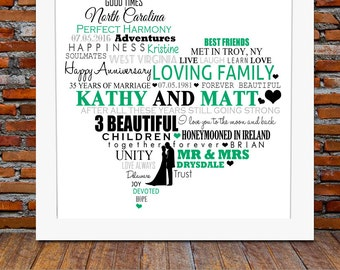 Personalized 35th wedding anniversary - wedding anniversary gift, 35th wedding anniversary gift, 35th anniversary gift