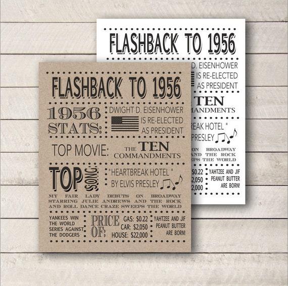 60th Birthday 1956 1956 Poster 60th Birthday By