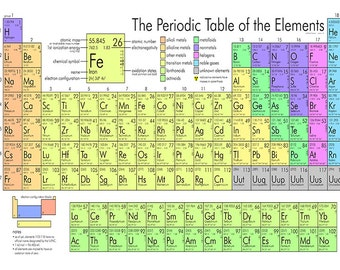 The Periodic Table of Elements. Educational Print/Poster. (002290)