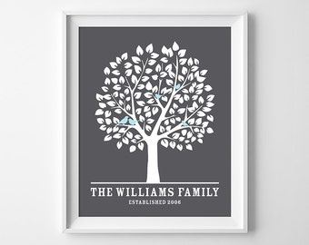 Family Tree Print, Family Tree Wall Art, Custom Family Tree, Family Name Print, Family Art, Grandma Gift, Anniversary Gift, Digital Download