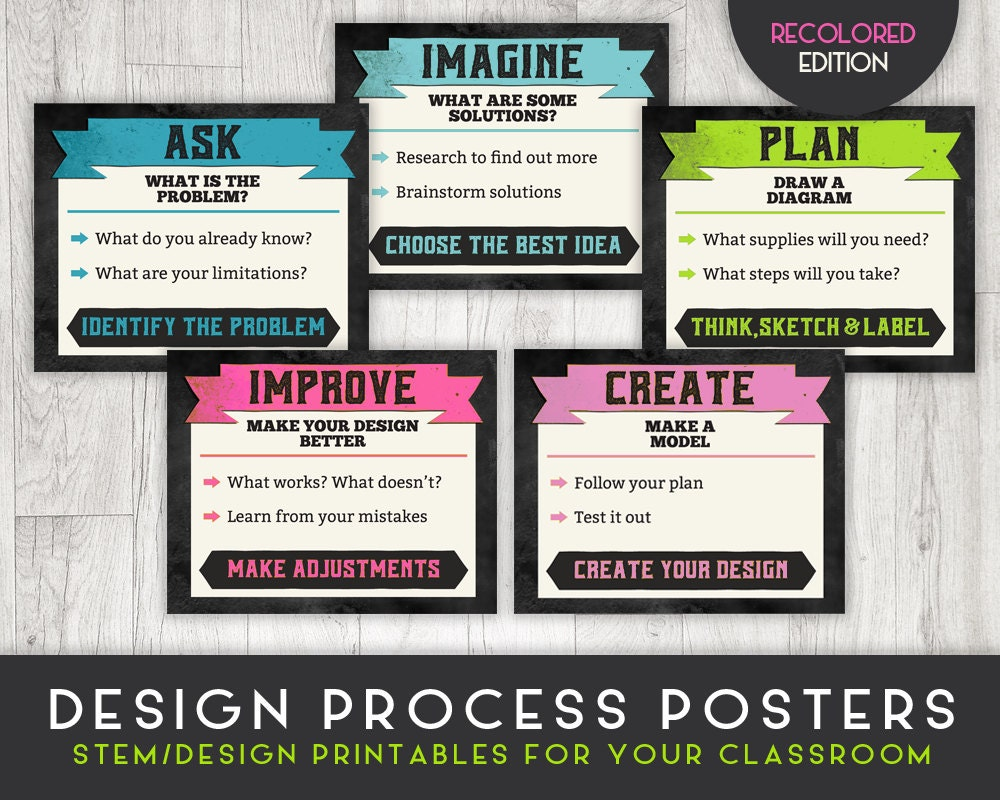 Classroom Design Process ~ Classroom printable posters engineering design process stem