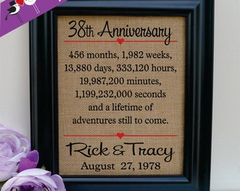 FRAMED 38th anniversary, 38th wedding anniversary, 38th anniversary gift for him, 38th anniversary gift her, 38th anniversary (ann302-38)