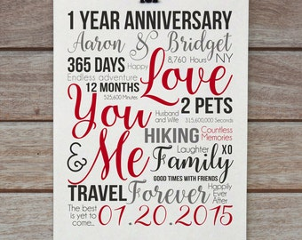1 Year Wedding Gift Suggestions : first year anniversary 1 year gift wife husband boyfriend girlfriend ...