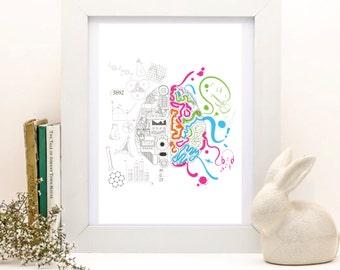 Brain, Creativity Poster, Creativity Print, Creativity Art, Printable Gift, Minimalist Art, Wall Decor, Printable Wall Art, Instant Download