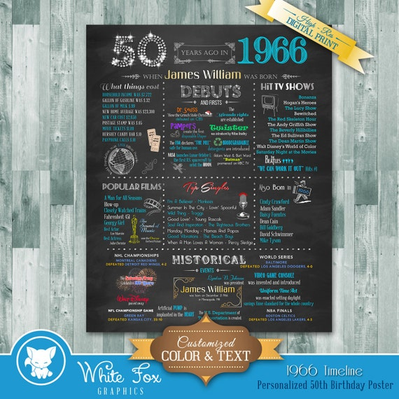 50th Birthday Gift Personalized 50th Birthday By