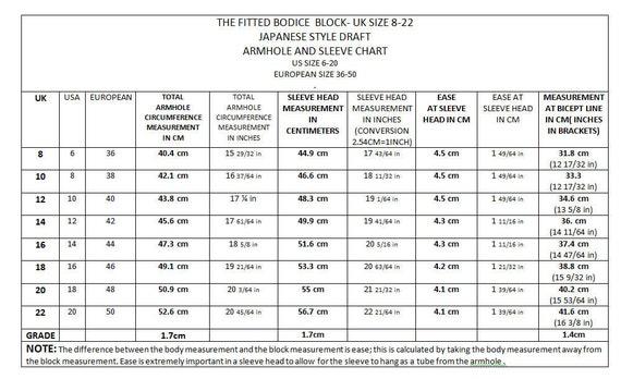 Japanese Style Basic Fitted Bodice Block UK sizes 8-22 with USA ...