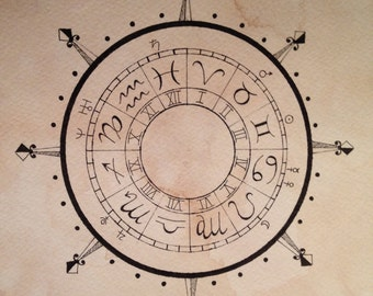 Natal Birth Chart Art - Antique Compass