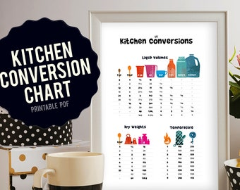 Kitchen Conversion Chart, printable poster