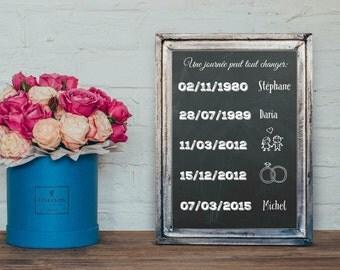 Affiche A4 Cadeau Personnalisé avec les Dates importantes pour le couple