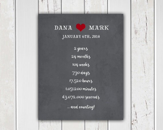 10th Wedding Anniversary Gifts For Husband Uk : Anniversary Gift for Her 2 Year Anniversary Gifts Wall Entry