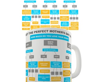 Get The Perfect Mothers Day Gift Ceramic Mug