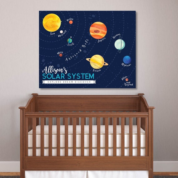solar system nursery baby room - photo #6