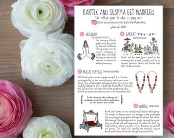 100 Indian Wedding Programs - Infographic Style - Creative and Customizable!