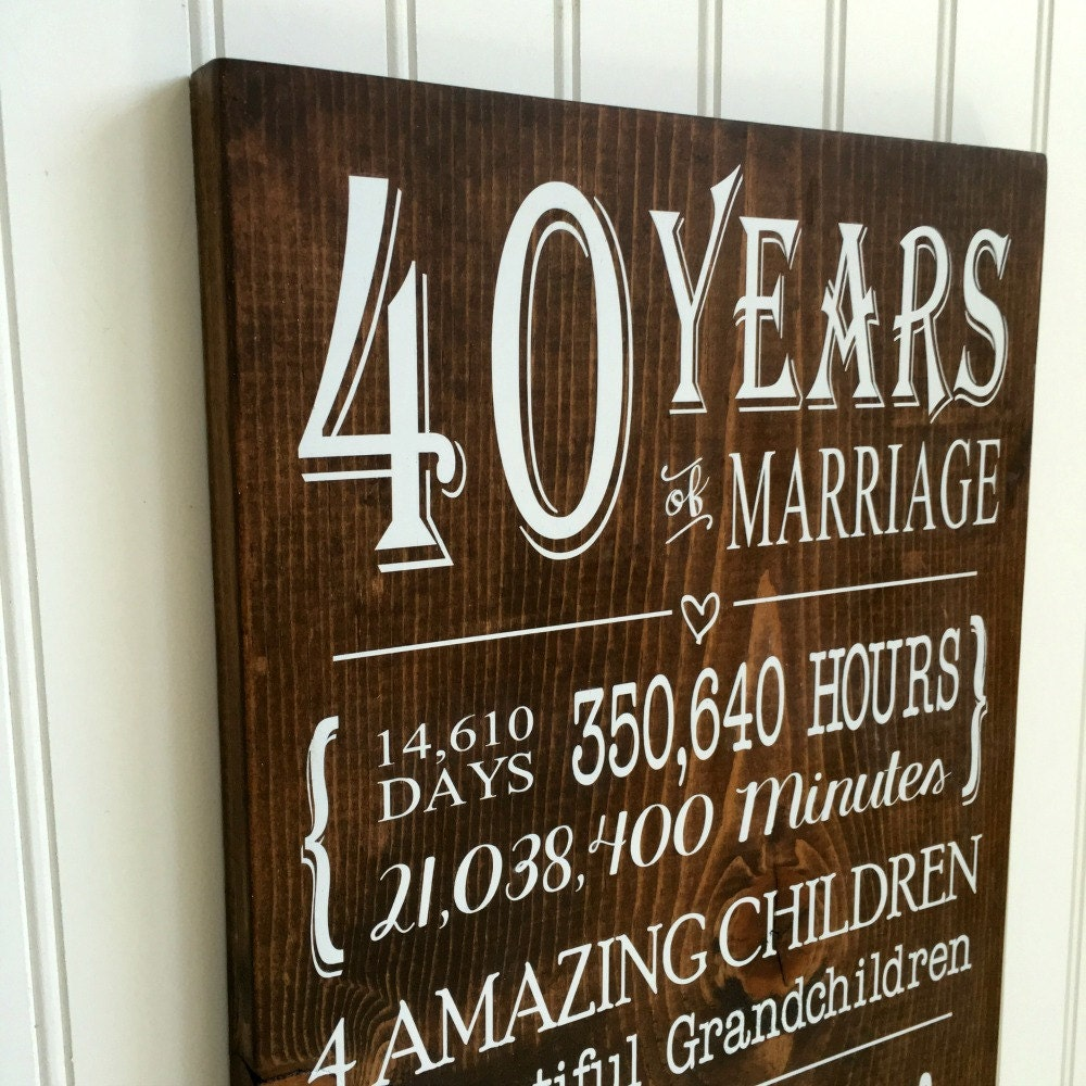 40 Year Wedding Anniversary Gift Ideas
