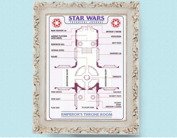 STAR WARS Emperors Throne Room Technical Drawing
