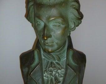 Large Belgium plaster bust of M0ZART signed BALESTR0S circa 1900