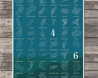 Adirondack 46 Peaks Map
