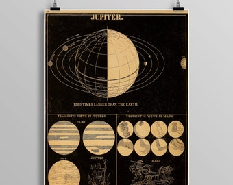 Vintage jupiter planet print,  astronomy print, zodiac, constellations, Celestial Maps, Telescope, Planets, Astronomy Illustration, 454