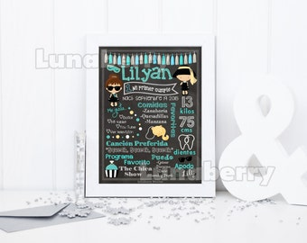Blackboard / Whiteboard's birthday Breakfast at Tiffany completo Birthday Chalkboard - Breakfast at tiffany's 1st birthday party