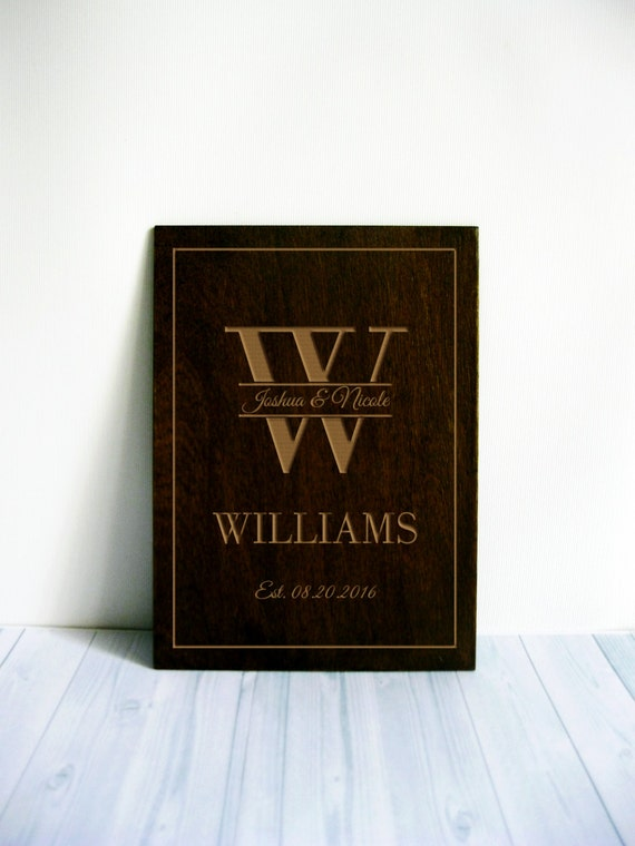 Personalized Wood Wall Decor : Items similar to personalized wood decor wall