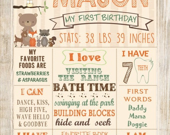 Woodland, Forest Friends First birthday Poster DIGITAL FILE