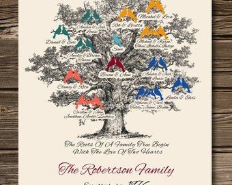 "4 Generation Family Tree Poster 11""x14"" Custom Gift for Grandparents  with names of children and grandchildren"