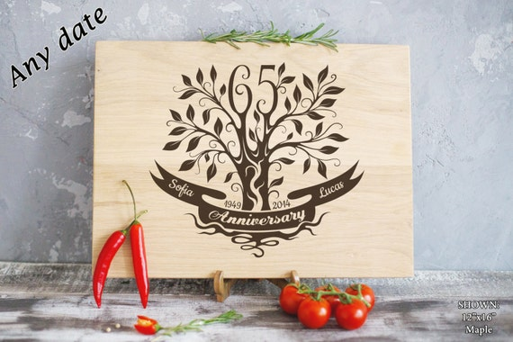 30th Wedding Anniversary Gift Ideas For Friends: 30th Anniversary Gift 50th Anniversary Gift 25th Anniversary