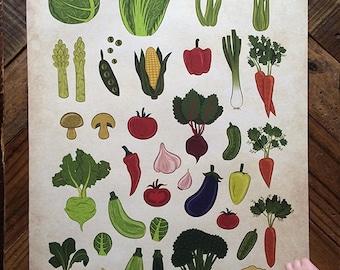 Garden Varieties