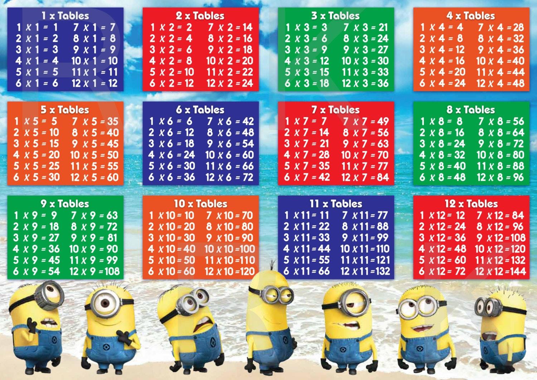 Minions despicable me maths times tables multiplication description maths times tables poster gamestrikefo Images