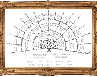 Customised Family Tree Fan Chart .4 Generations Ancestors and Genealogy. Digital File with names.